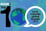 BrandZ Top 100