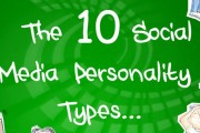 10 Social Media Personality Types